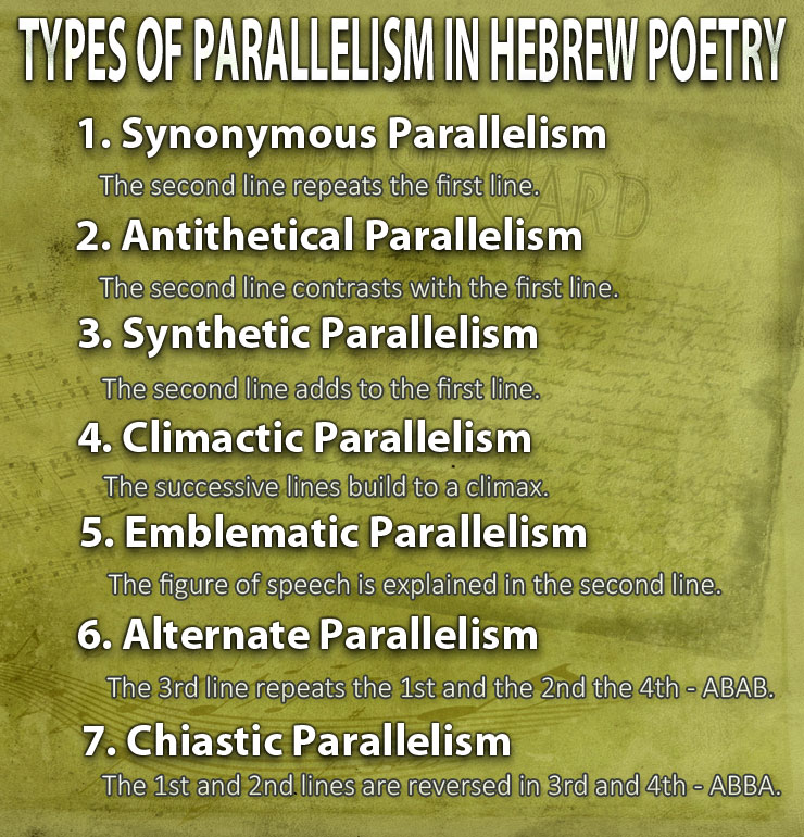 Seven Types of Parallelism in Hebrew Poetry